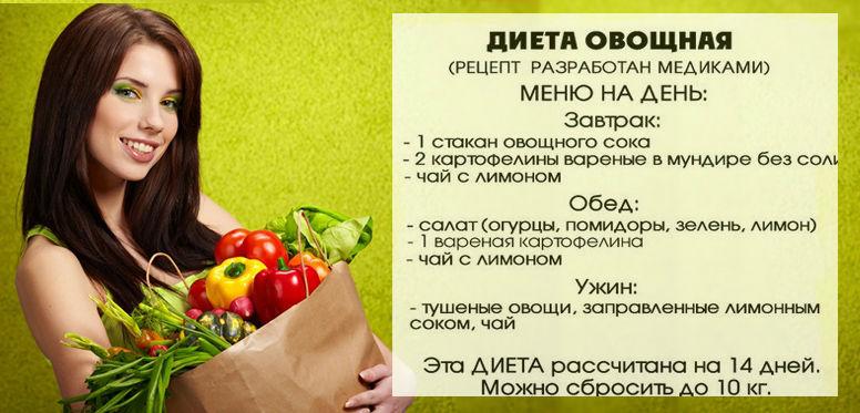 Эффективность Овощной Диеты. Быстрая и эффективная овощная диета, или как похудеть на 10 кг за неделю?