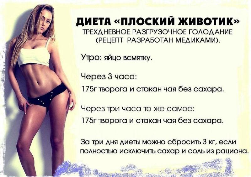 Можно Похудеть Домашних Условиях Без Диет. Как похудеть без диет в домашних условиях? Как похудеть без диет за неделю, 10 и 14 дней?