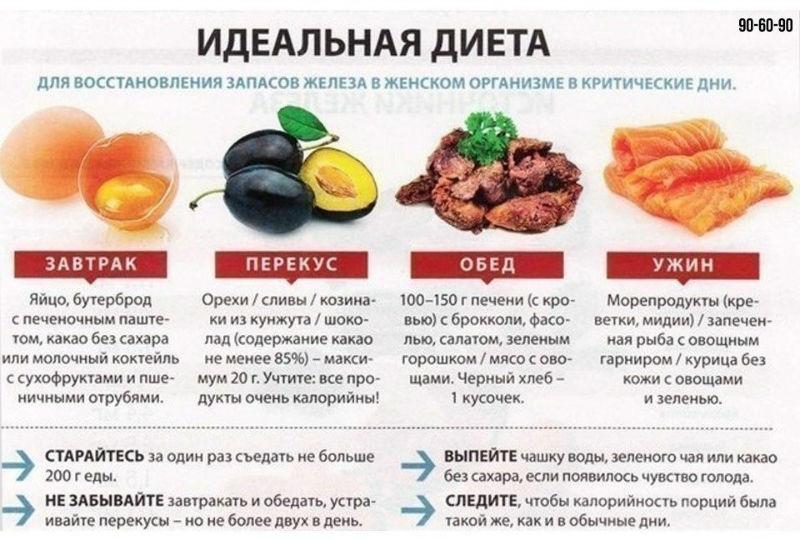 Какие фрукты лучше не есть при диете