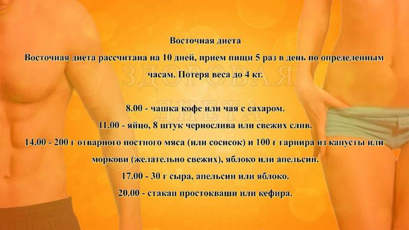 Быстрые Диеты Для Похудения В Животе. Эффективная диета для похудения живота и боков для женщин с меню на неделю