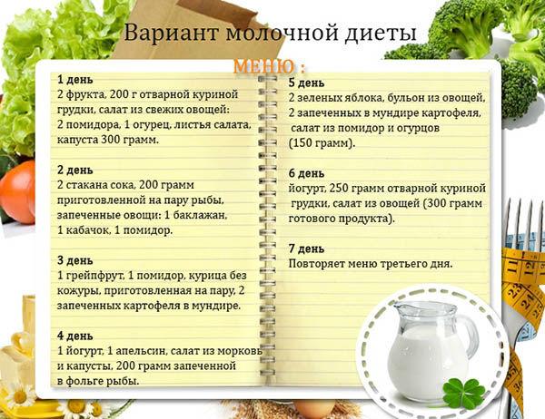 Диета кефир картошка курица